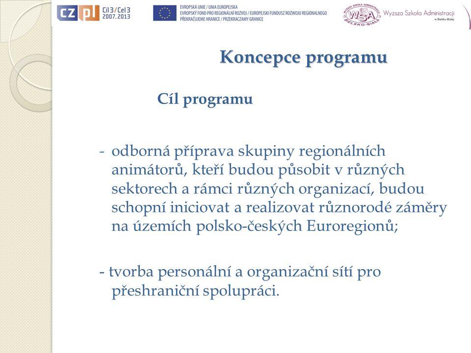 Koncepce programu Cíl programu -odborná příprava skupiny regionálních animátorů, kteří budou působit v různých sektorech a rámci různých organizací, budou schopní iniciovat a realizovat různorodé záměry na územích polsko-českých Euroregionů; - tvorba personální a organizační sítí pro přeshraniční spolupráci.