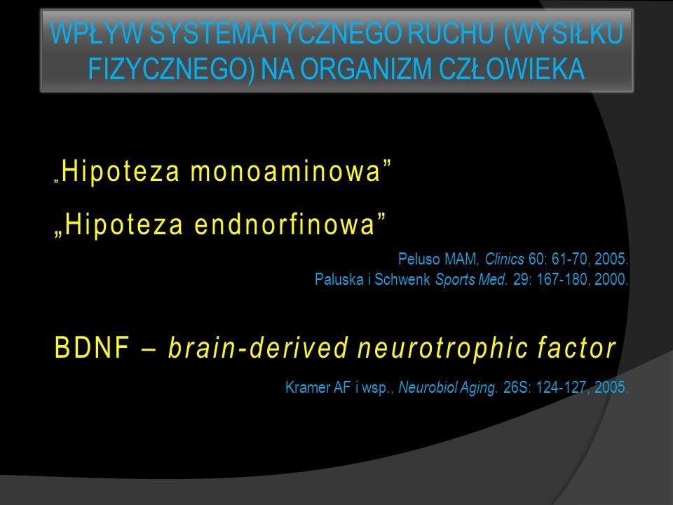 WPŁYW SYSTEMATYCZNEGO RUCHU (WYSIŁKU FIZYCZNEGO) NA ORGANIZM CZŁOWIEKA Hipoteza monoaminowa Hipoteza monoaminowa Hipoteza endnorfinowa Peluso MAM, Cli