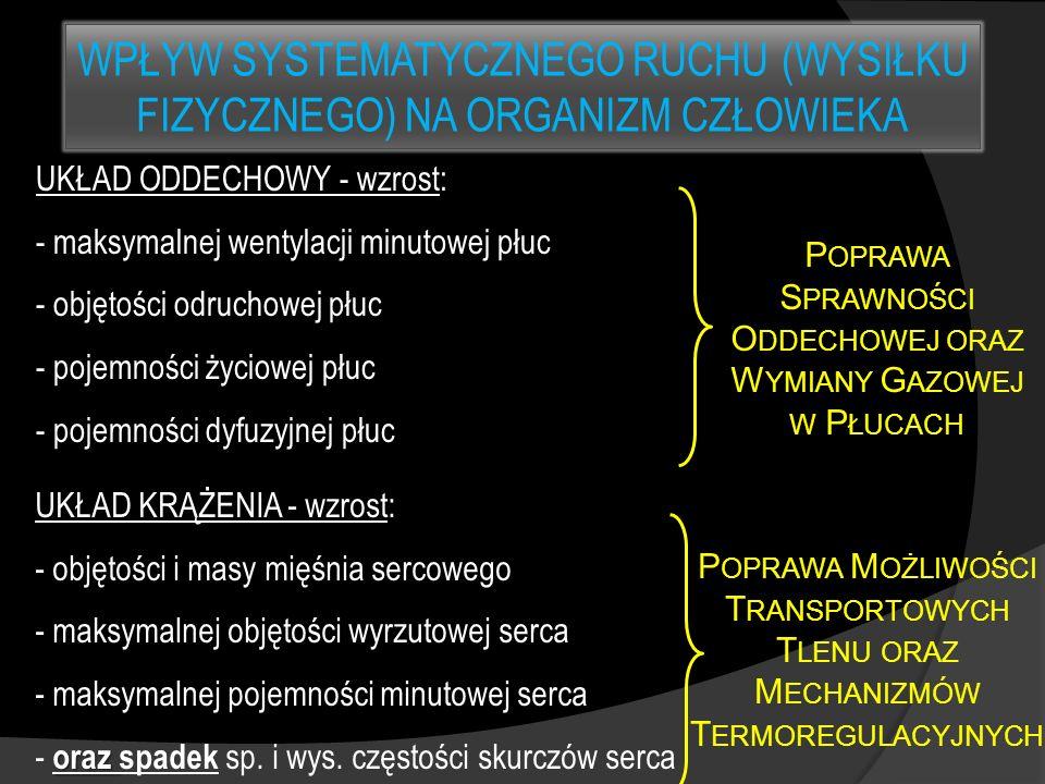 WPŁYW SYSTEMATYCZNEGO RUCHU (WYSIŁKU FIZYCZNEGO) NA ORGANIZM CZŁOWIEKA KREW - wzrost: - objętości osocza krwi - objętości krwi - stężenia hemoglobiny - pojemności tlenowej krwi P OPRAWA W ARUNKÓW T RANSPORTU T LENU DO T KANEK MIĘŚNIE - wzrost: - objętości mitochondriów - aktywności enzymów oksydacyjnych - stężenia glikogenu - kapilaryzacji mięśni Z WIĘKSZENIE Z DOLNOŚCI W YKORZYSTANIA T LENU W T KANKACH