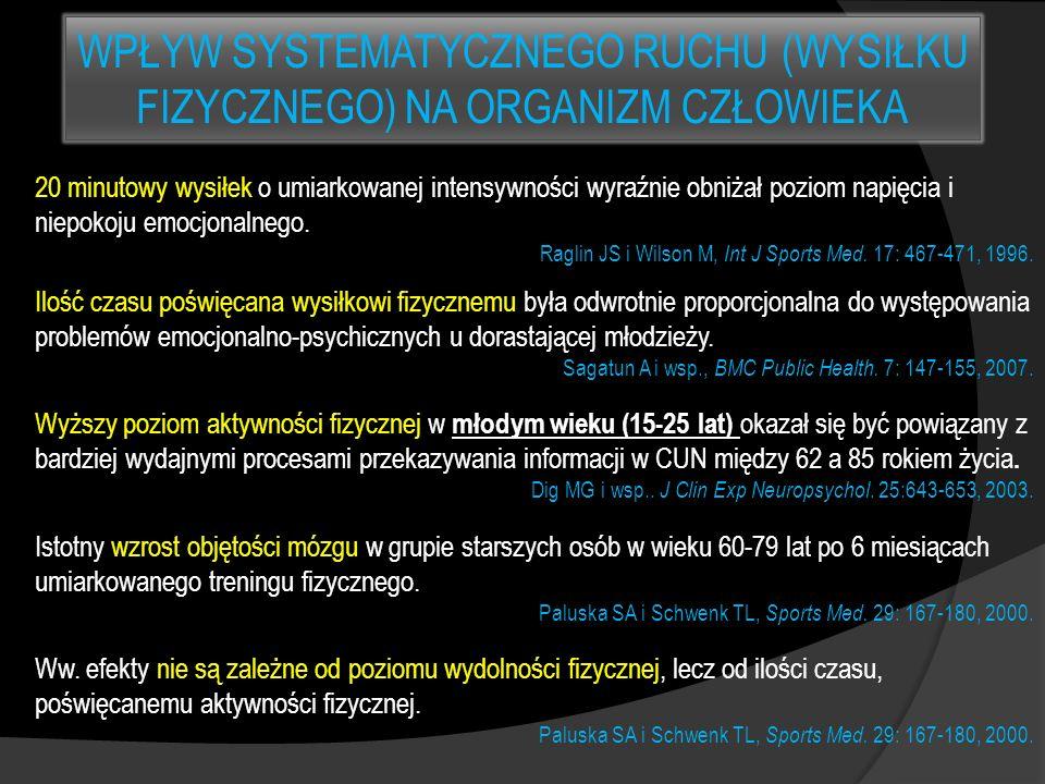 WPŁYW SYSTEMATYCZNEGO RUCHU (WYSIŁKU FIZYCZNEGO) NA ORGANIZM CZŁOWIEKA Hipoteza monoaminowa Hipoteza monoaminowa Hipoteza endnorfinowa Peluso MAM, Clinics 60: 61-70, 2005.