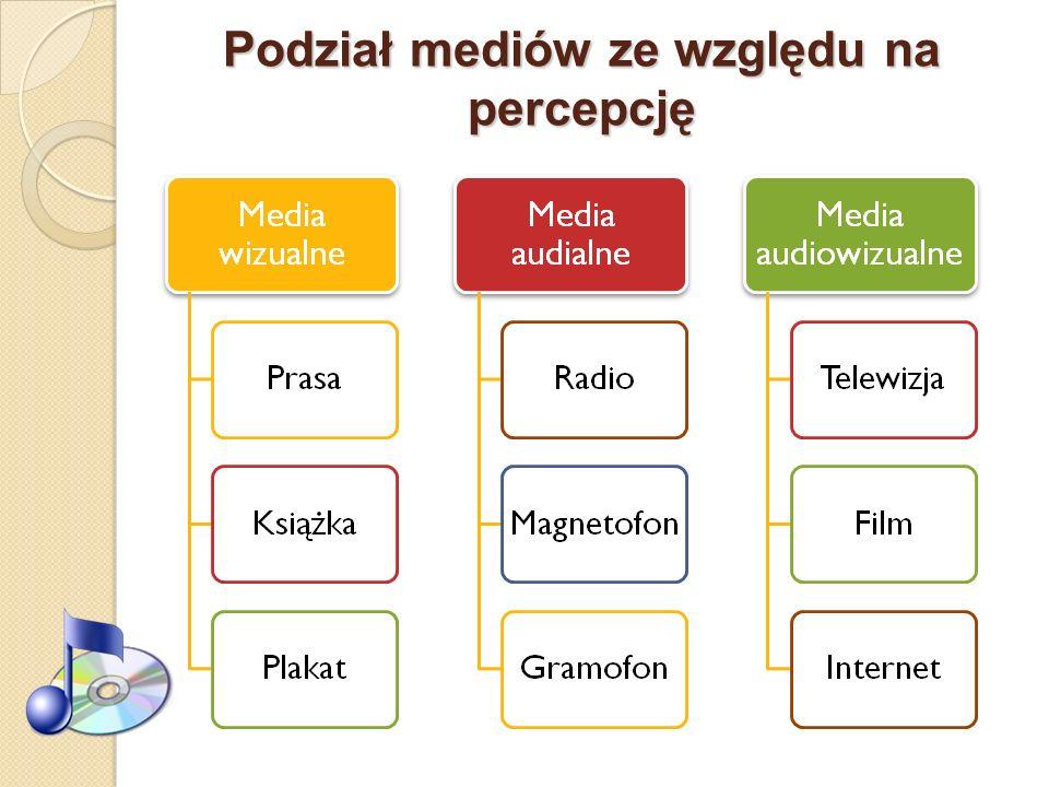 Podział mediów ze względu na percepcję