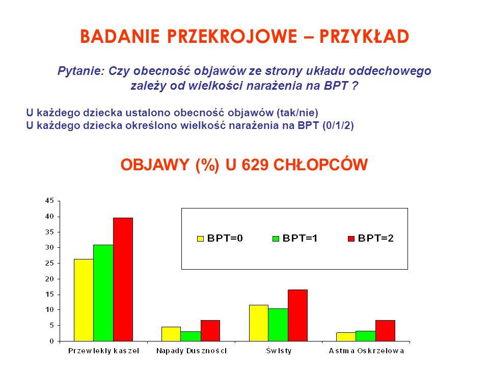 BADANIE PRZEKROJOWE – PRZYKŁAD Pytanie: Czy obecność objawów ze strony układu oddechowego zależy od wielkości narażenia na BPT .