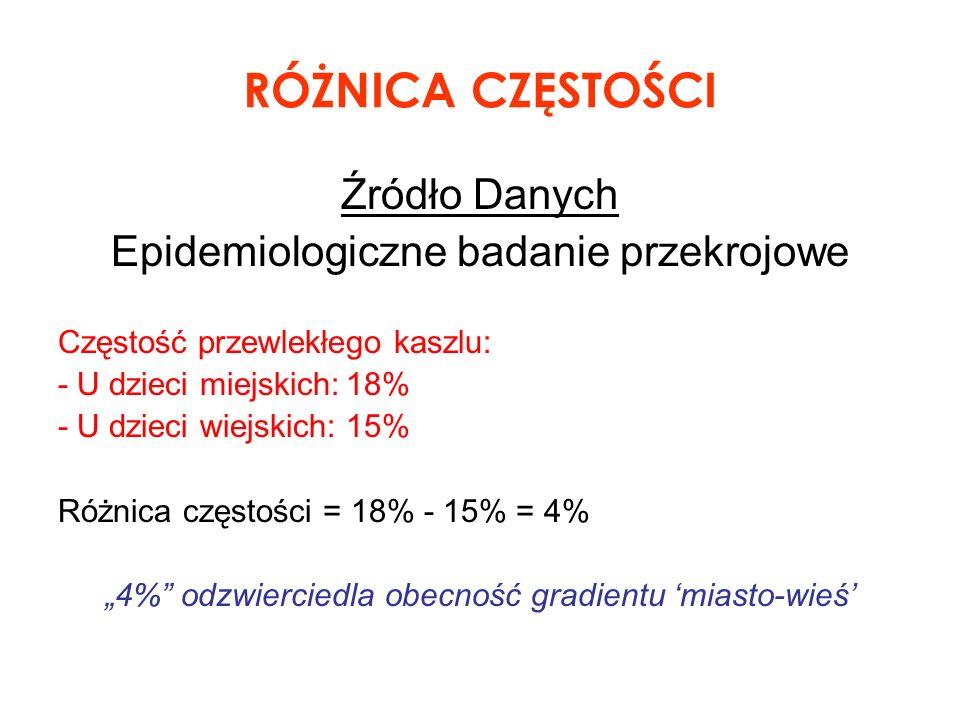 RÓŻNICA CZĘSTOŚCI Źródło Danych Epidemiologiczne badanie przekrojowe Częstość przewlekłego kaszlu: - U dzieci miejskich:18% - U dzieci wiejskich:15% R