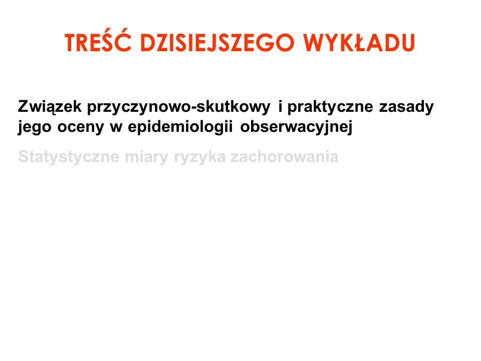 Związek przyczynowo-skutkowy i praktyczne zasady jego oceny w epidemiologii obserwacyjnej Statystyczne miary ryzyka zachorowania TREŚĆ DZISIEJSZEGO WY