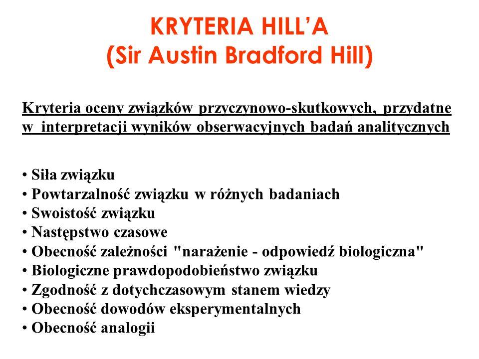 KRYTERIA HILLA (Sir Austin Bradford Hill) Kryteria oceny związków przyczynowo-skutkowych, przydatne w interpretacji wyników obserwacyjnych badań anali
