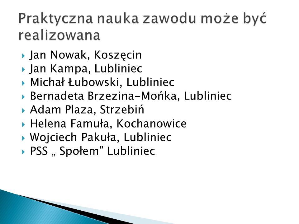 Jan Nowak, Koszęcin Jan Kampa, Lubliniec Michał Łubowski, Lubliniec Bernadeta Brzezina-Mońka, Lubliniec Adam Plaza, Strzebiń Helena Famuła, Kochanowic