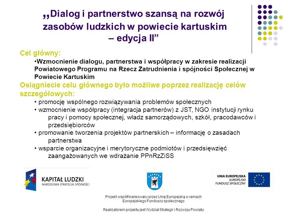 Dialog i partnerstwo szansą na rozwój zasobów ludzkich w powiecie kartuskim – edycja II Projekt współfinansowany przez Unię Europejską w ramach Europejskiego Funduszu społecznego Realizatorem projektu jest Wydział Strategii i Rozwoju Powiatu Cel główny: Wzmocnienie dialogu, partnerstwa i współpracy w zakresie realizacji Powiatowego Programu na Rzecz Zatrudnienia i spójności Społecznej w Powiecie Kartuskim Osiągniecie celu głównego było możliwe poprzez realizację celów szczegółowych: promocję wspólnego rozwiązywania problemów społecznych wzmocnienie współpracy (integracja partnerów) z JST, NGO instytucji rynku pracy i pomocy społecznej, władz samorządowych, szkół, pracodawców i przedsiębiorców promowanie tworzenia projektów partnerskich – informację o zasadach partnerstwa wsparcie organizacyjne i merytoryczne podmiotów i przedsięwzięć zaangażowanych we wdrażanie PPnRzZiSS