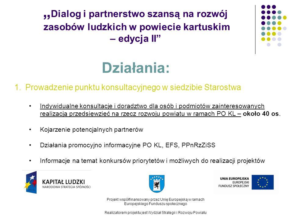 Dialog i partnerstwo szansą na rozwój zasobów ludzkich w powiecie kartuskim – edycja II Projekt współfinansowany przez Unię Europejską w ramach Europejskiego Funduszu społecznego Realizatorem projektu jest Wydział Strategii i Rozwoju Powiatu Działania: 1.Prowadzenie punktu konsultacyjnego w siedzibie Starostwa Indywidualne konsultacje i doradztwo dla osób i podmiotów zainteresowanych realizacją przedsięwzięć na rzecz rozwoju powiatu w ramach PO KL – około 40 os.