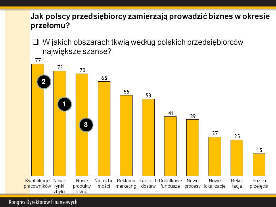 Jak polscy przedsiębiorcy zamierzają prowadzić biznes w okresie przełomu.