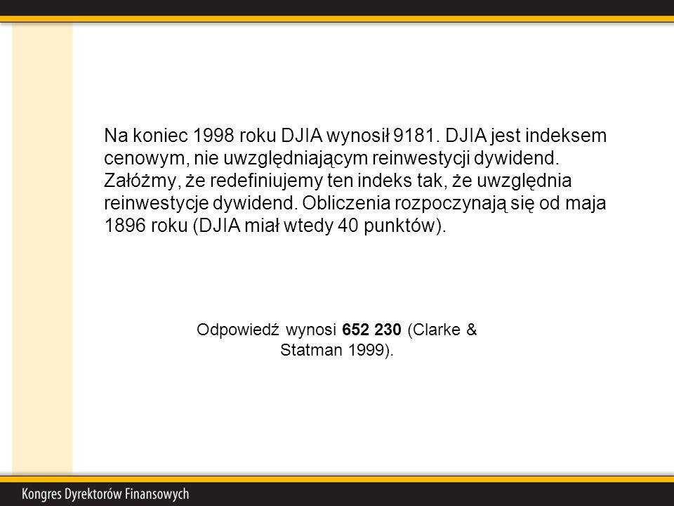 Na koniec 1998 roku DJIA wynosił 9181.
