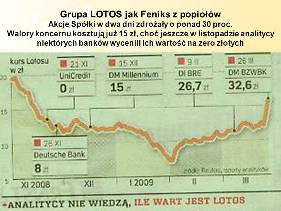 15 Grupa LOTOS jak Feniks z popiołów Akcje Spółki w dwa dni zdrożały o ponad 30 proc.