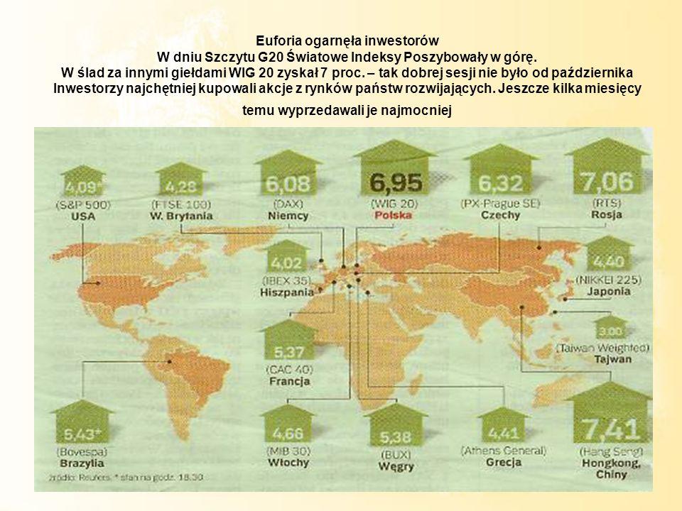 21 Euforia ogarnęła inwestorów W dniu Szczytu G20 Światowe Indeksy Poszybowały w górę.
