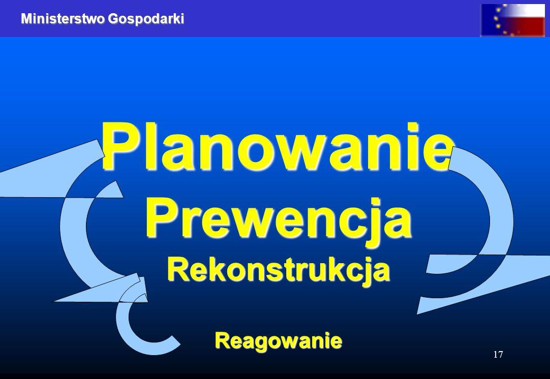 Ministerstwo Gospodarki 17 Planowanie Prewencja Rekonstrukcja Reagowanie