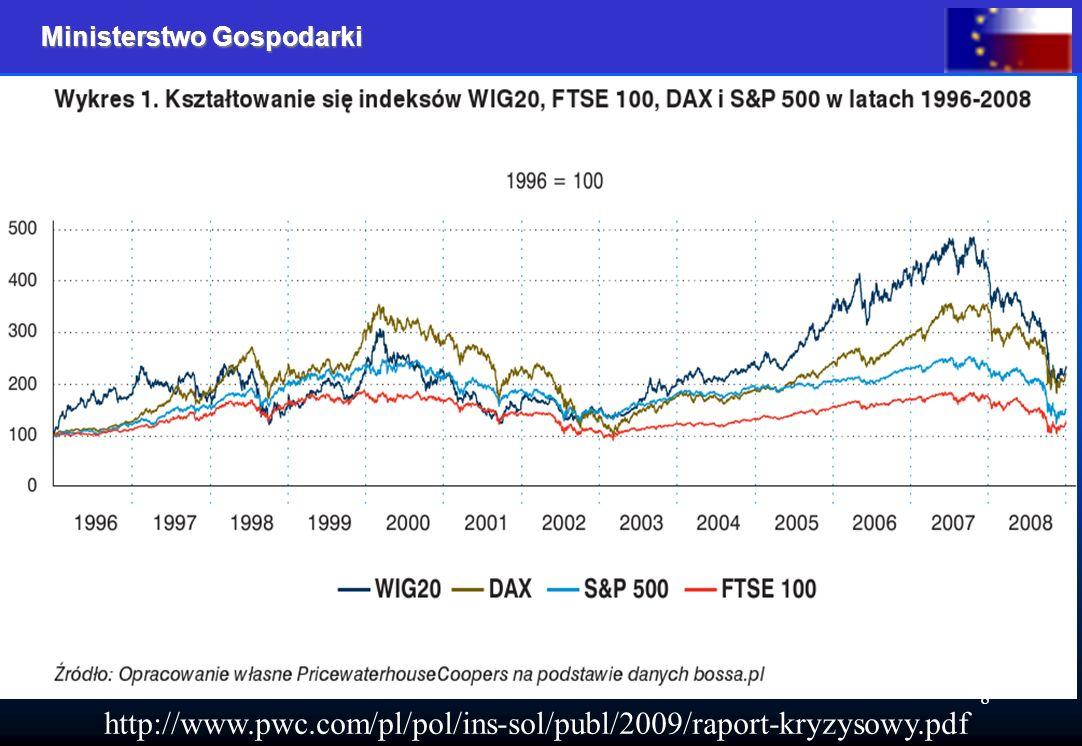 Ministerstwo Gospodarki 8 http://www.pwc.com/pl/pol/ins-sol/publ/2009/raport-kryzysowy.pdf