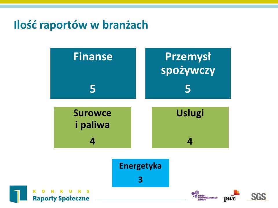 Ilość raportów w branżach Finanse 5 Przemysł spożywczy 5 Surowce i paliwa 4 Usługi 4 Energetyka 3