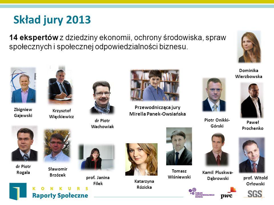 Skład jury 2013 Zbigniew Gajewski Krzysztof Więckiewicz prof. Janina Filek dr Piotr Rogala Sławomir Brzózek Dominika Wierzbowska Przewodnicząca jury M