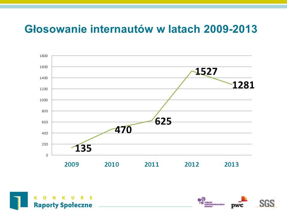 CEMEX Polska Sp.z o. o.