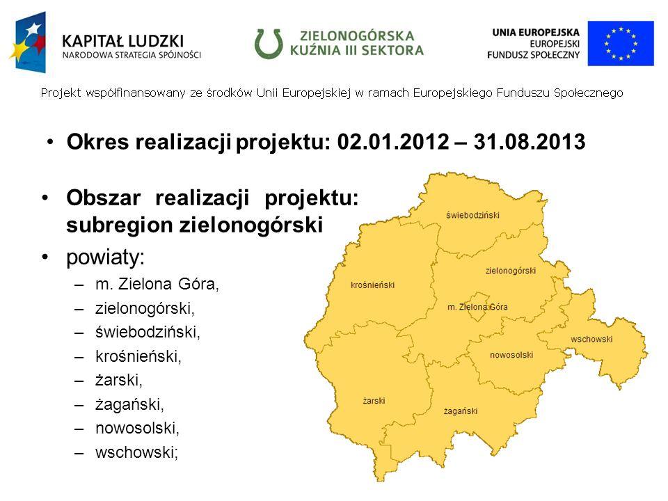 Obszar realizacji projektu: subregion zielonogórski powiaty: –m.