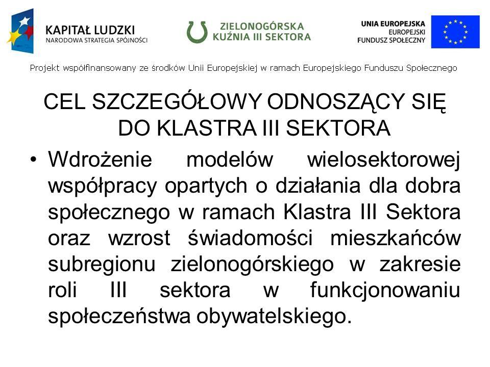 CEL SZCZEGÓŁOWY ODNOSZĄCY SIĘ DO KLASTRA III SEKTORA Wdrożenie modelów wielosektorowej współpracy opartych o działania dla dobra społecznego w ramach Klastra III Sektora oraz wzrost świadomości mieszkańców subregionu zielonogórskiego w zakresie roli III sektora w funkcjonowaniu społeczeństwa obywatelskiego.