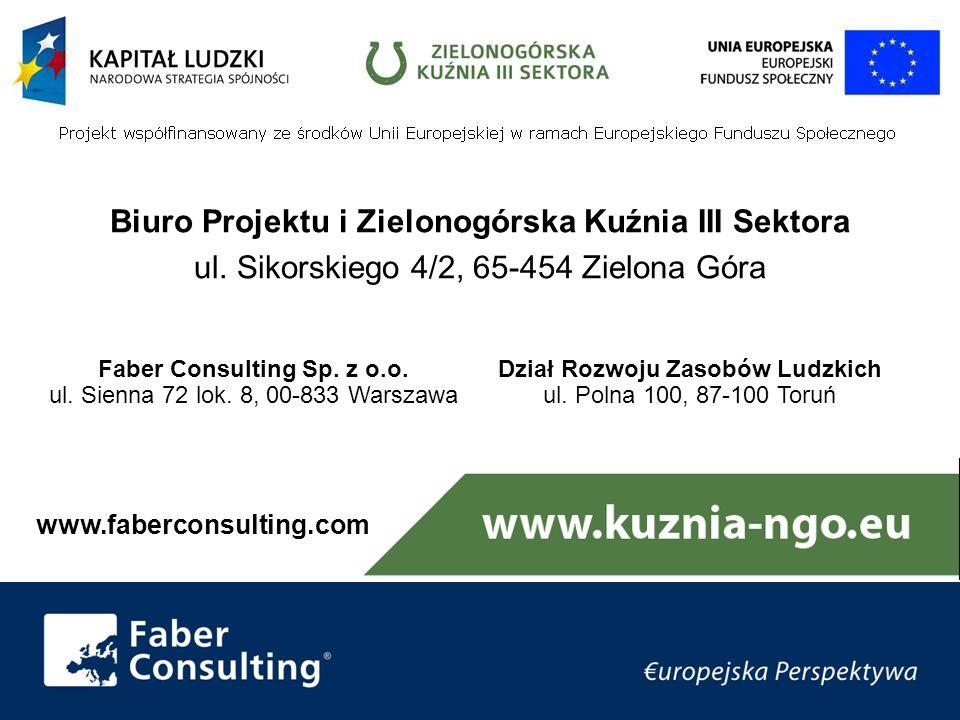 Biuro Projektu i Zielonogórska Kuźnia III Sektora ul.