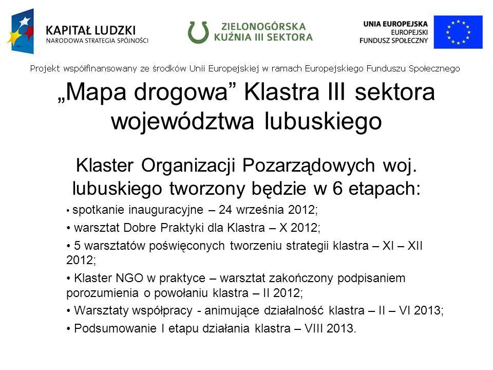 Mapa drogowa Klastra III sektora województwa lubuskiego Klaster Organizacji Pozarządowych woj.