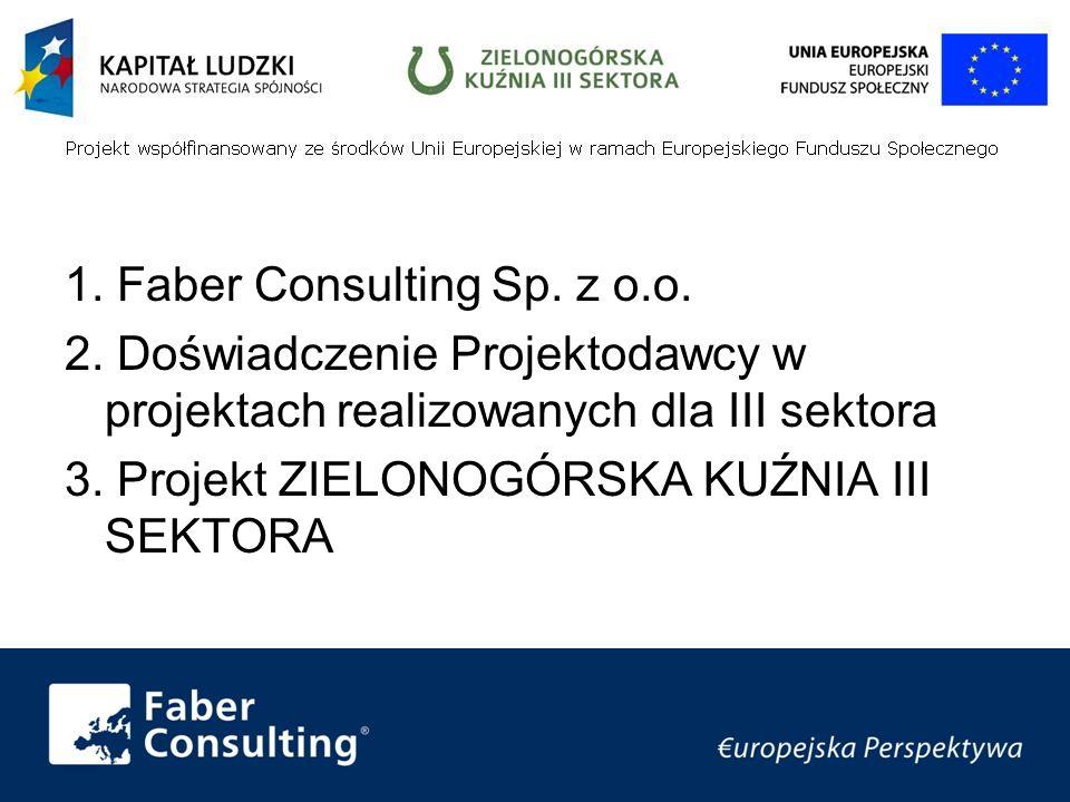 1. Faber Consulting Sp. z o.o. 2.