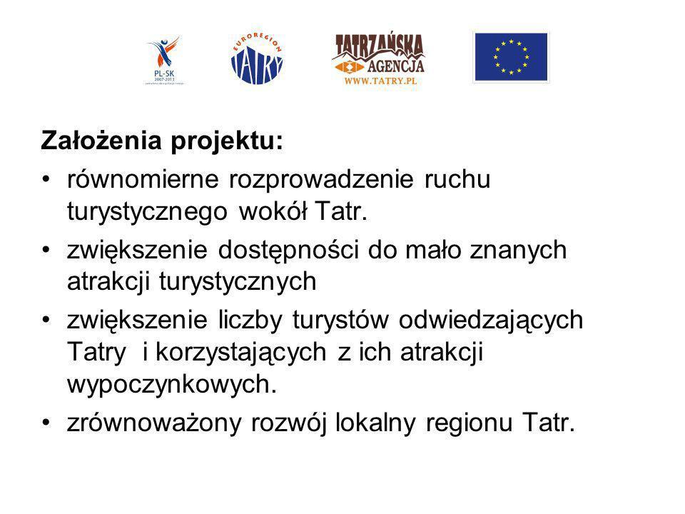 Cel spotkania Omówić listę atrakcji turystycznych dookoła Tatr sporządzoną przez Zespół Wykonawczy.