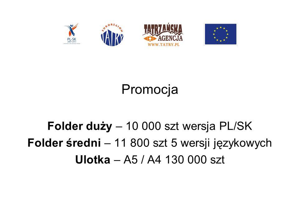Promocja Folder duży – 10 000 szt wersja PL/SK Folder średni – 11 800 szt 5 wersji językowych Ulotka – A5 / A4 130 000 szt
