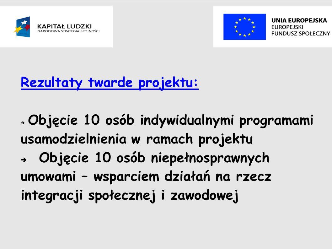 Rezultaty twarde projektu: Objęcie 10 osób indywidualnymi programami usamodzielnienia w ramach projektu Objęcie 10 osób niepełnosprawnych umowami – wsparciem działań na rzecz integracji społecznej i zawodowej
