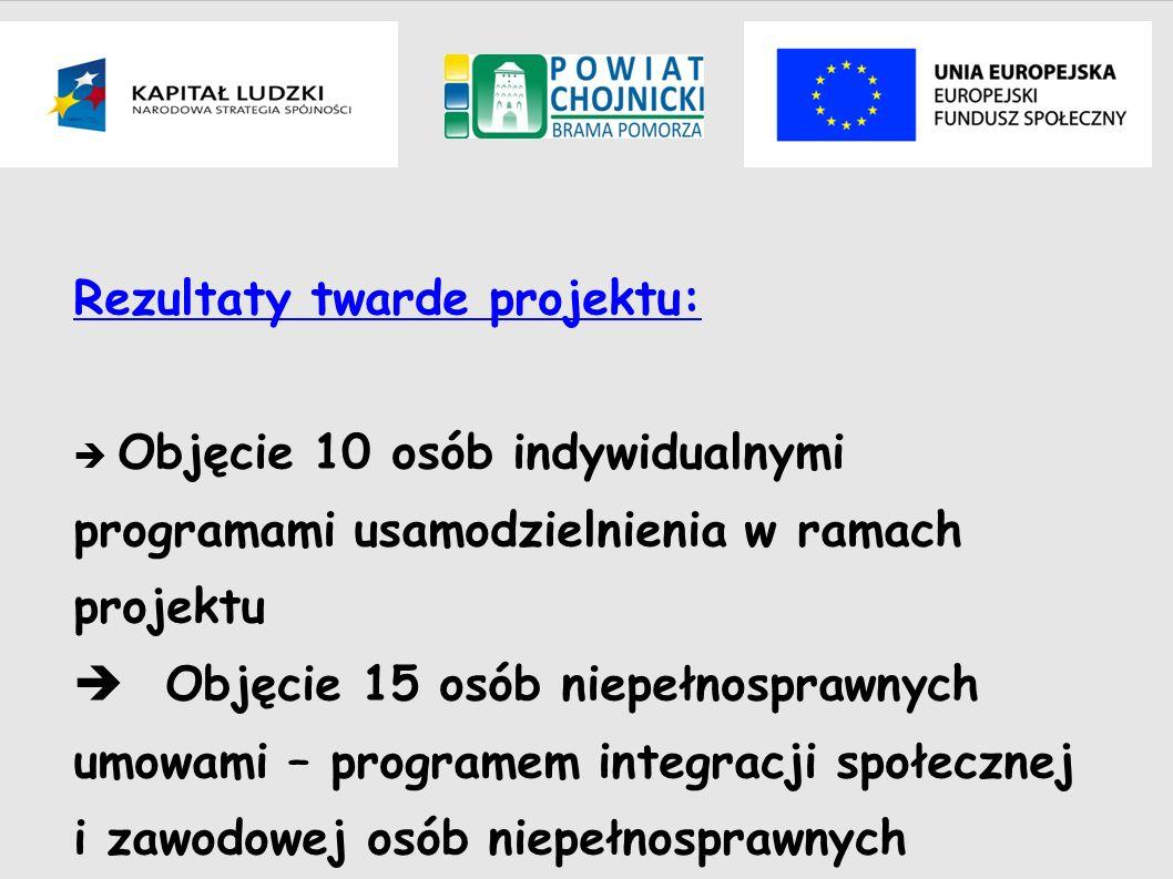 Rezultaty twarde projektu: Objęcie 10 osób indywidualnymi programami usamodzielnienia w ramach projektu Objęcie 15 osób niepełnosprawnych umowami – pr