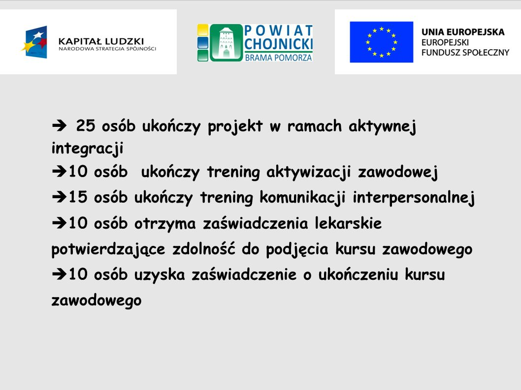 25 osób ukończy projekt w ramach aktywnej integracji 10 osób ukończy trening aktywizacji zawodowej 15 osób ukończy trening komunikacji interpersonalne