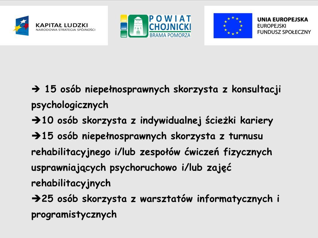 15 osób niepełnosprawnych skorzysta z konsultacji psychologicznych 10 osób skorzysta z indywidualnej ścieżki kariery 15 osób niepełnosprawnych skorzys