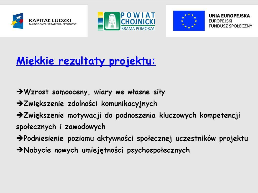 Miękkie rezultaty projektu: Wzrost samooceny, wiary we własne siły Zwiększenie zdolności komunikacyjnych Zwiększenie motywacji do podnoszenia kluczowy