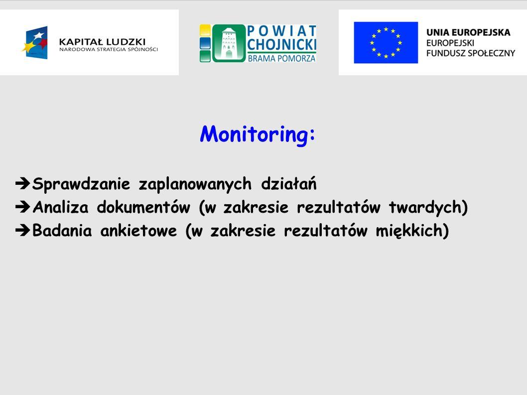 Monitoring: Sprawdzanie zaplanowanych działań Analiza dokumentów (w zakresie rezultatów twardych) Badania ankietowe (w zakresie rezultatów miękkich)