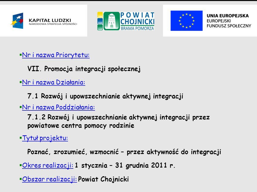 Nr i nazwa Priorytetu: VII. Promocja integracji społecznej Nr i nazwa Działania: 7.1 Rozwój i upowszechnianie aktywnej integracji Nr i nazwa Poddziała