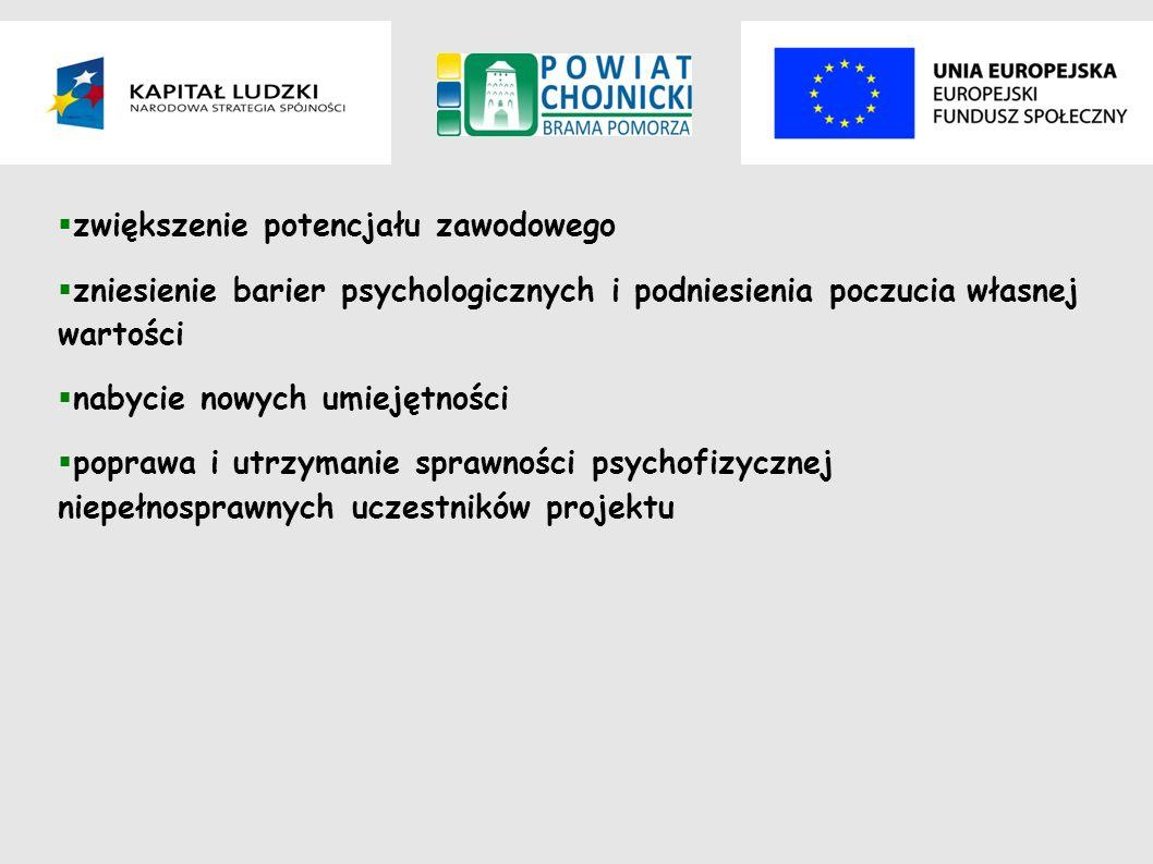 zwiększenie potencjału zawodowego zniesienie barier psychologicznych i podniesienia poczucia własnej wartości nabycie nowych umiejętności poprawa i ut