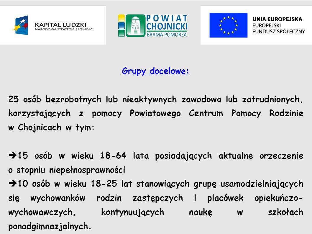 Grupy docelowe: 25 osób bezrobotnych lub nieaktywnych zawodowo lub zatrudnionych, korzystających z pomocy Powiatowego Centrum Pomocy Rodzinie w Chojni