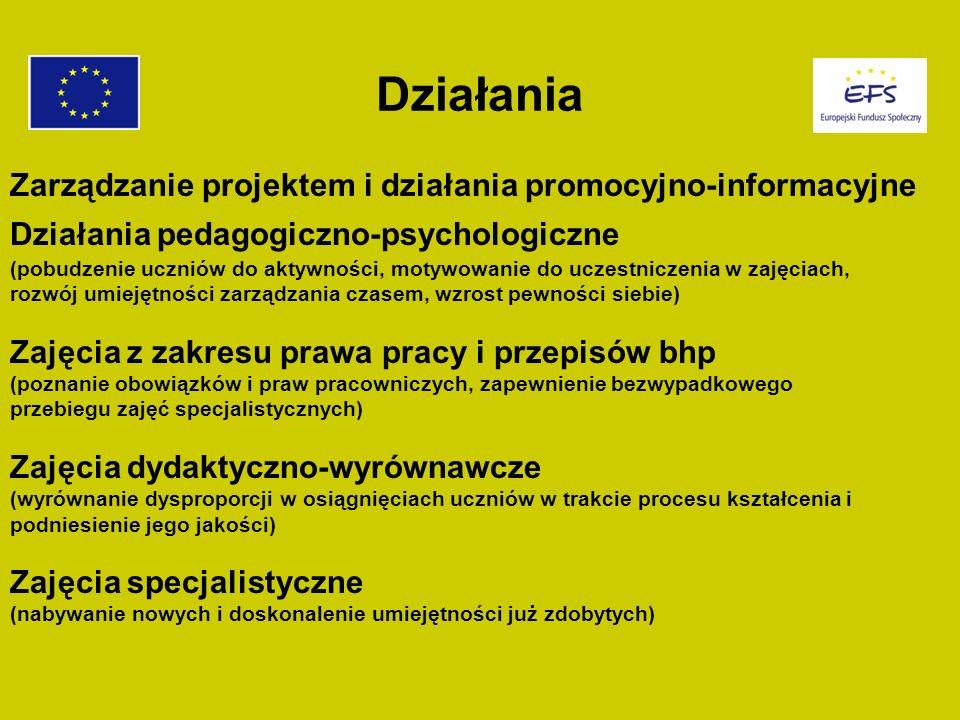 Działania Zarządzanie projektem i działania promocyjno-informacyjne Działania pedagogiczno-psychologiczne (pobudzenie uczniów do aktywności, motywowanie do uczestniczenia w zajęciach, rozwój umiejętności zarządzania czasem, wzrost pewności siebie) Zajęcia z zakresu prawa pracy i przepisów bhp (poznanie obowiązków i praw pracowniczych, zapewnienie bezwypadkowego przebiegu zajęć specjalistycznych) Zajęcia dydaktyczno-wyrównawcze (wyrównanie dysproporcji w osiągnięciach uczniów w trakcie procesu kształcenia i podniesienie jego jakości) Zajęcia specjalistyczne (nabywanie nowych i doskonalenie umiejętności już zdobytych)