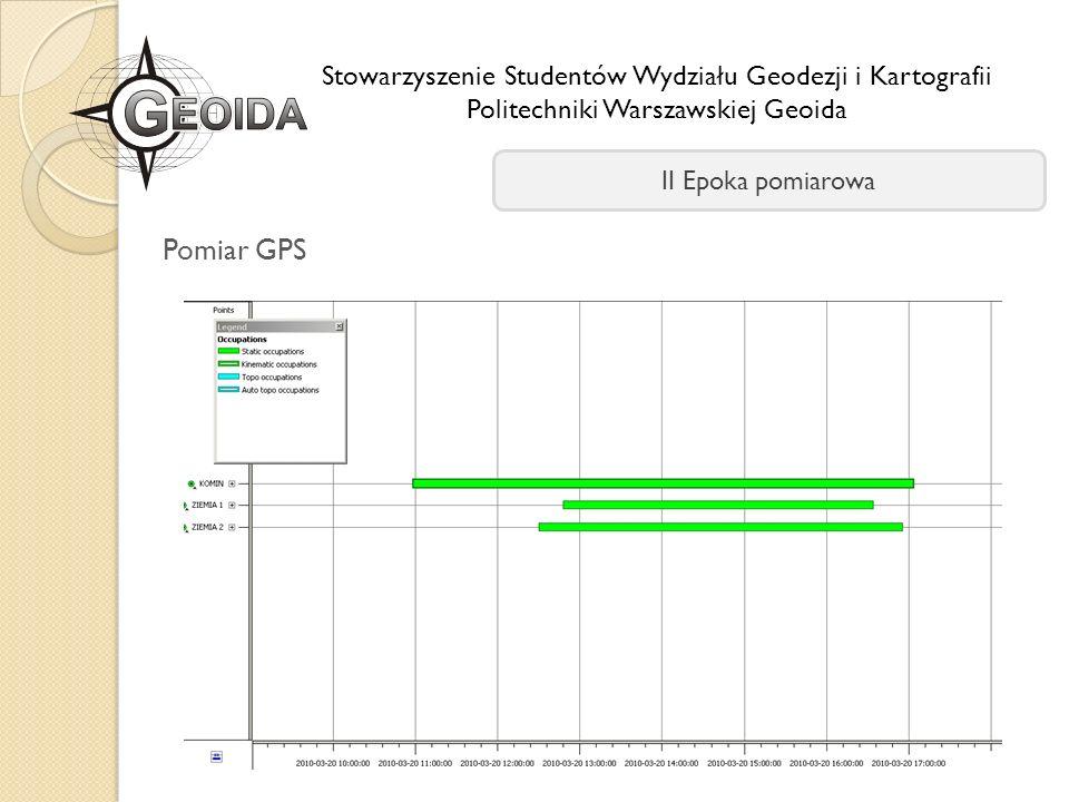 Stowarzyszenie Studentów Wydziału Geodezji i Kartografii Politechniki Warszawskiej Geoida II Epoka pomiarowa Pomiar GPS