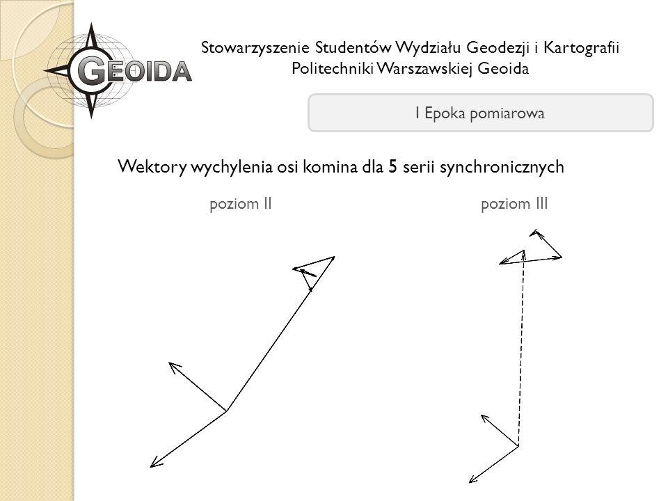 Wektory wychylenia osi komina dla 5 serii synchronicznych poziom II poziom III Stowarzyszenie Studentów Wydziału Geodezji i Kartografii Politechniki W