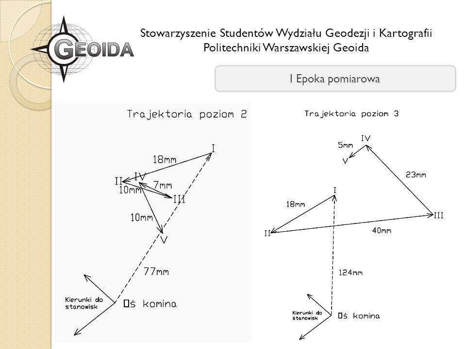 Stowarzyszenie Studentów Wydziału Geodezji i Kartografii Politechniki Warszawskiej Geoida I Epoka pomiarowa