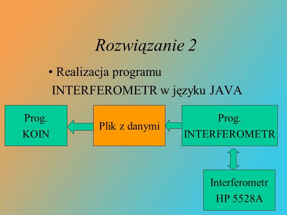 Rozwiązanie 2 Realizacja programu INTERFEROMETR w języku JAVA Interferometr HP 5528A Prog. INTERFEROMETR Plik z danymi Prog. KOIN