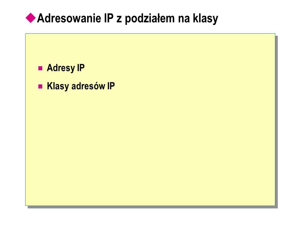 Adresy IP 192.168.1.0 192.168.3.0 192.168.1.100 192.168.2.101 192.168.2.100 192.168.3.100 192.168.2.0 192.168.1.100192.168.1.100 Adres IP Identyfikator hosta Identyfikator sieci