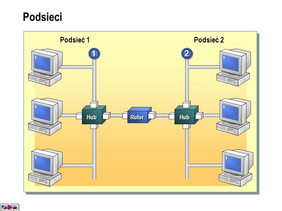 Adres IP Identyfikator hostaIdentyfikator sieci 192.168.192.168.