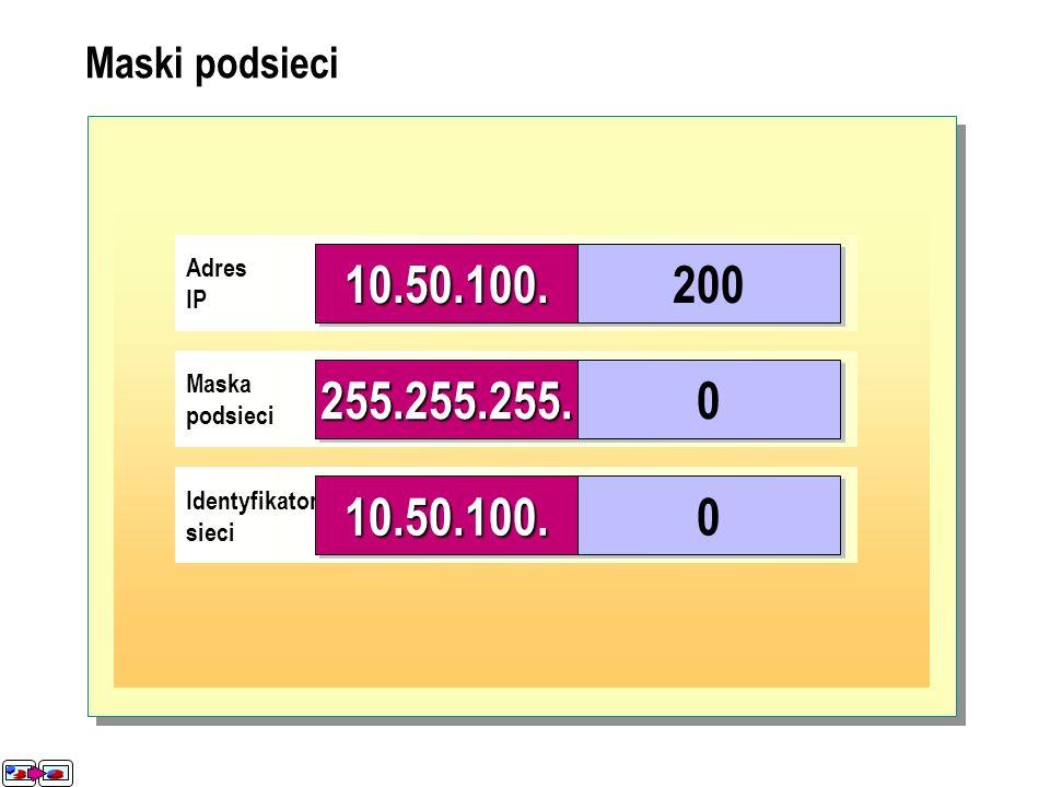 Przykład 1 11 192.168.1.100 Hosty lokalne 192.168.2.100 22 Ruter 255.255.0.0255.255.0.0 Maska podsieci A A B B C C D D E E F F Przykład 2 11 192.168.1.100 22 Hosty zdalne 192.168.2.100 Ruter 255.255.255.0255.255.255.0 Maska podsieci A A B B C C D D E E F F Rozróżnianie hostów lokalnych i zdalnych
