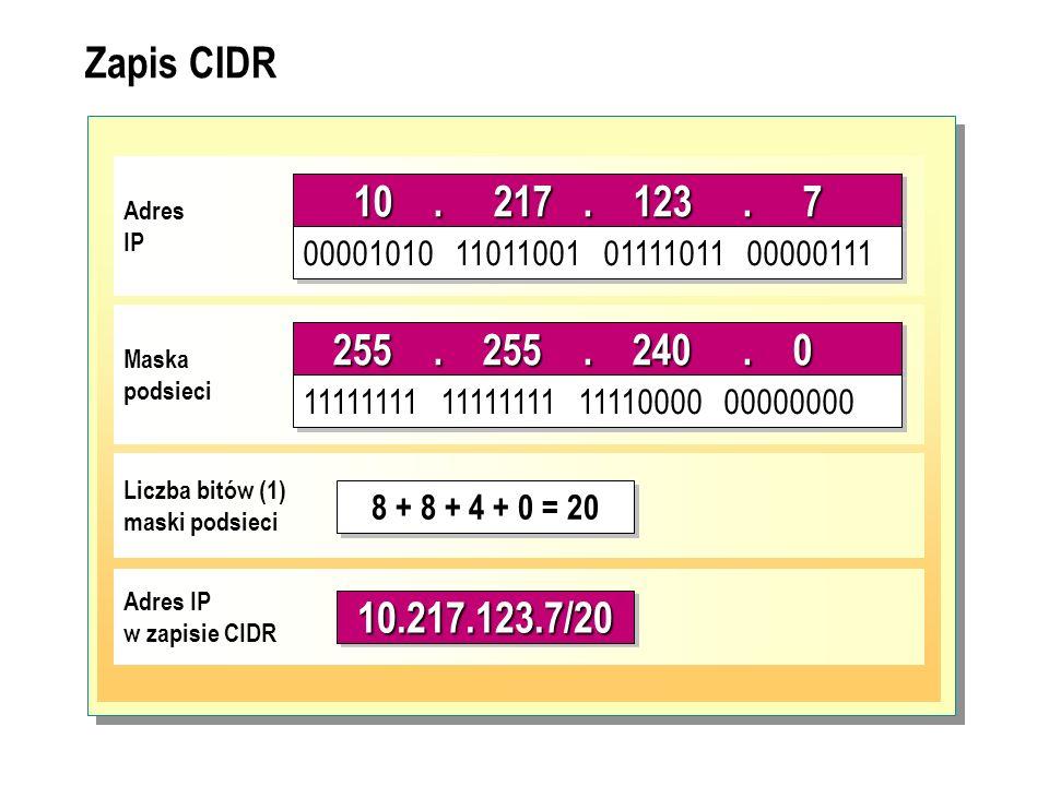 Zapis CIDR Adres IP Maska podsieci Liczba bitów (1) maski podsieci Adres IP w zapisie CIDR 255. 255. 240. 0 255. 255. 240. 0 11111111 11111111 1111000