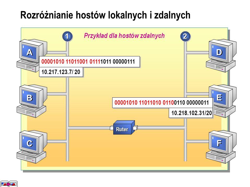 Przykład dla hostów lokalnych 1122 Ruter A A B B C C D D E E F F 00001010 11011001 01111011 00000111 00001010 11011010 01100110 00000011 10.217.123.7/