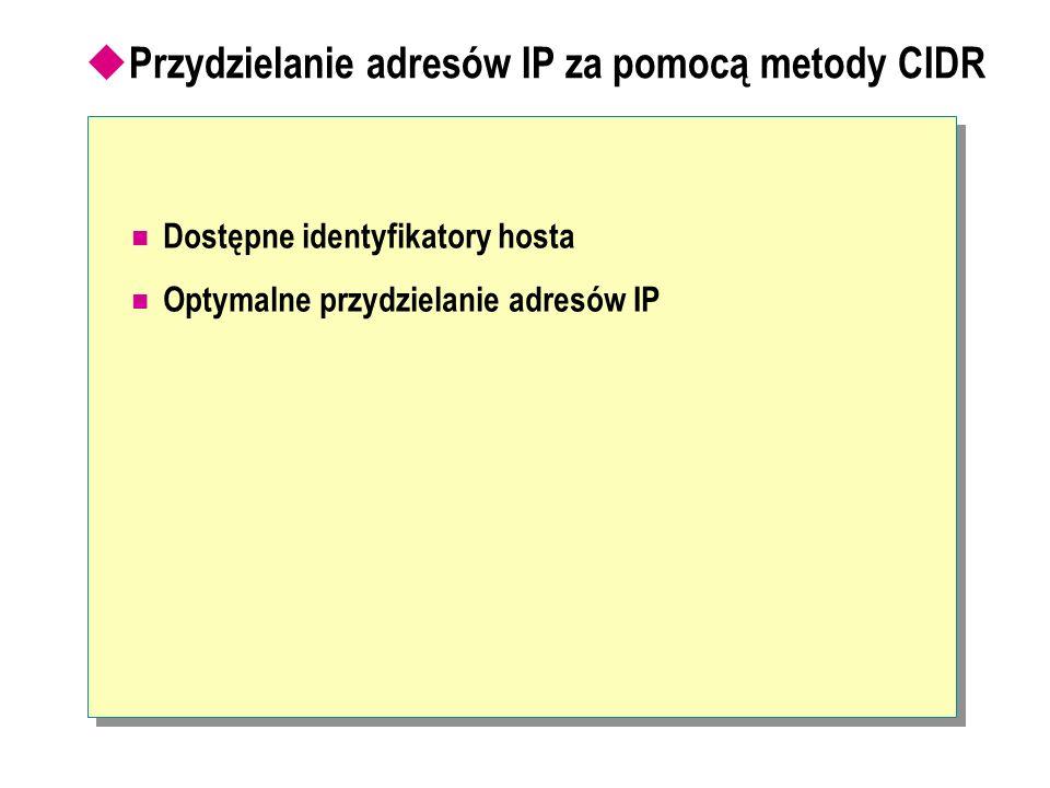 Przydzielanie adresów IP za pomocą metody CIDR Dostępne identyfikatory hosta Optymalne przydzielanie adresów IP