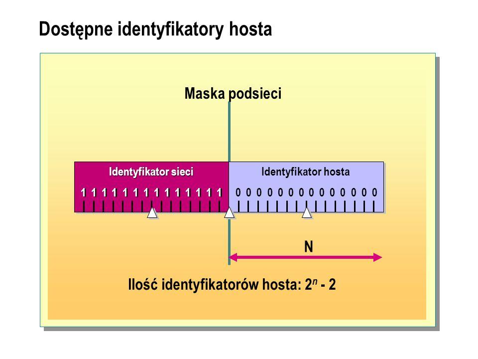 Dostępne identyfikatory hosta Ilość identyfikatorów hosta: 2 n - 2 Maska podsieci N Identyfikator sieci Identyfikator hosta 1 1 1 1 1 1 1 1 1 1 1 1 1