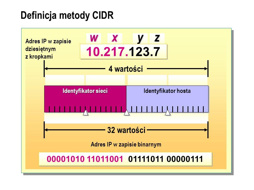 Definicja metody CIDR wxyz 10.217.123.7 00001010 11011001 01111011 00000111 Adres IP w zapisie dziesiętnym z kropkami Adres IP w zapisie binarnym Iden